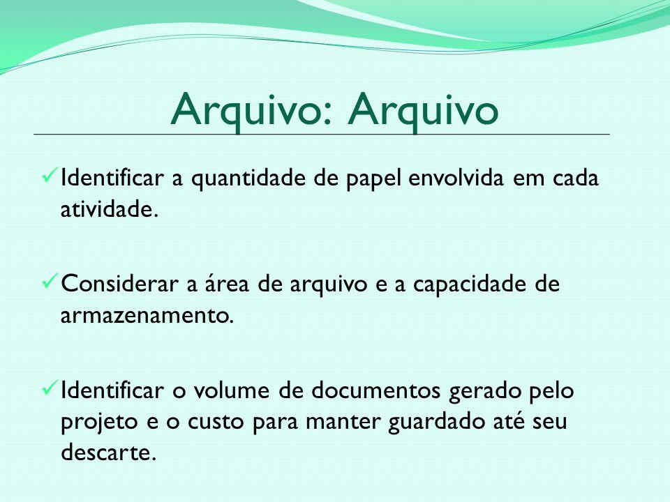 Arquivo: Arquivo Identificar a quantidade de papel envolvida em cada atividade. Considerar a área de arquivo e a capacidade de armazenamento.