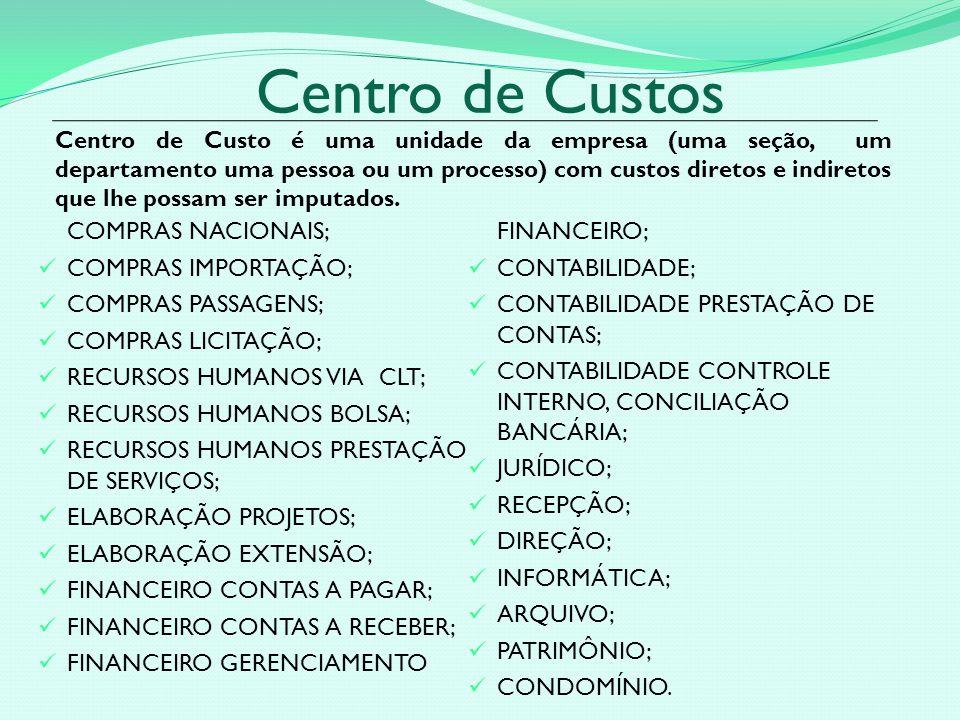 Centro de Custos COMPRAS NACIONAIS;