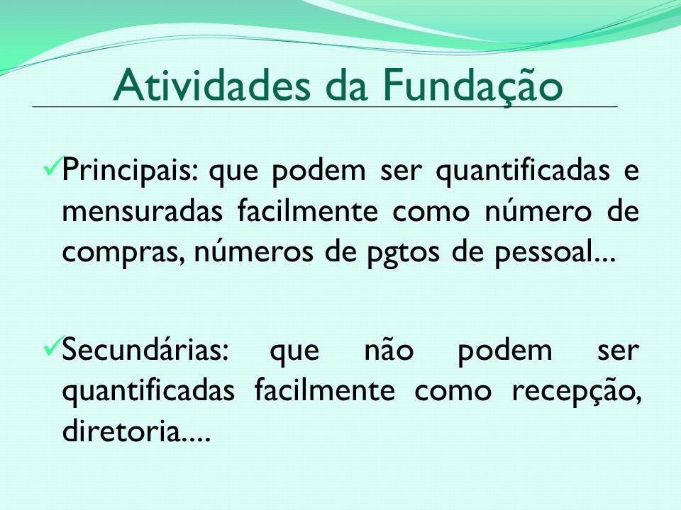 Atividades da Fundação