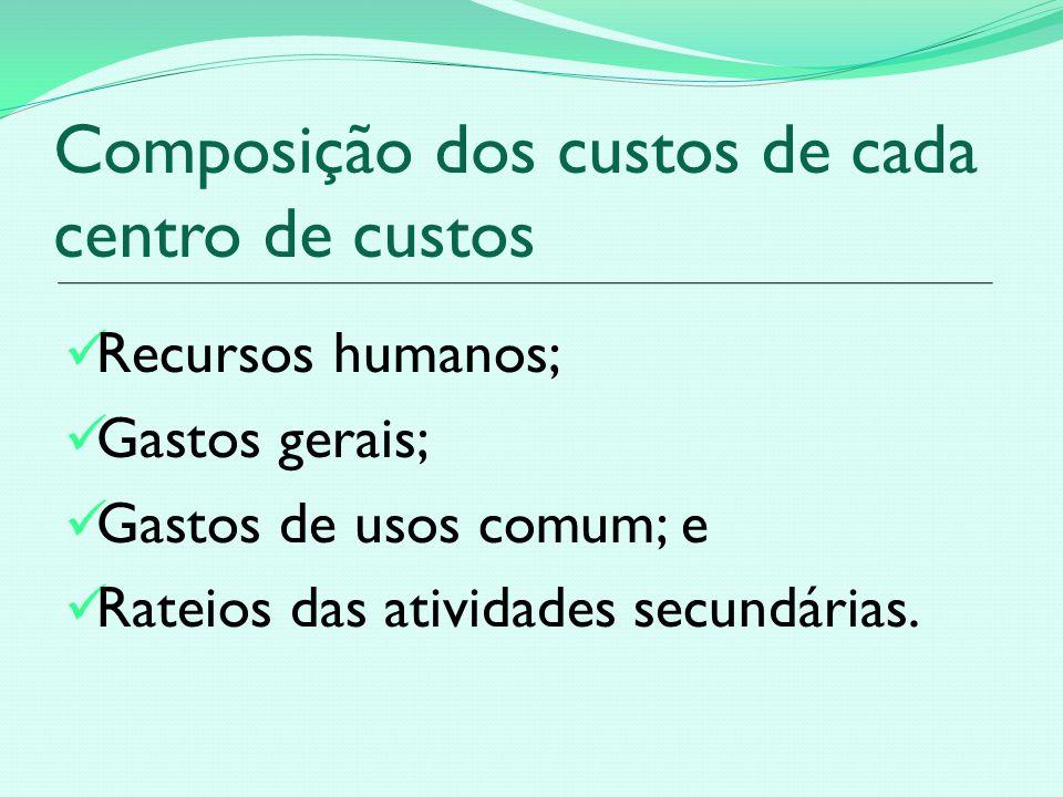 Composição dos custos de cada centro de custos
