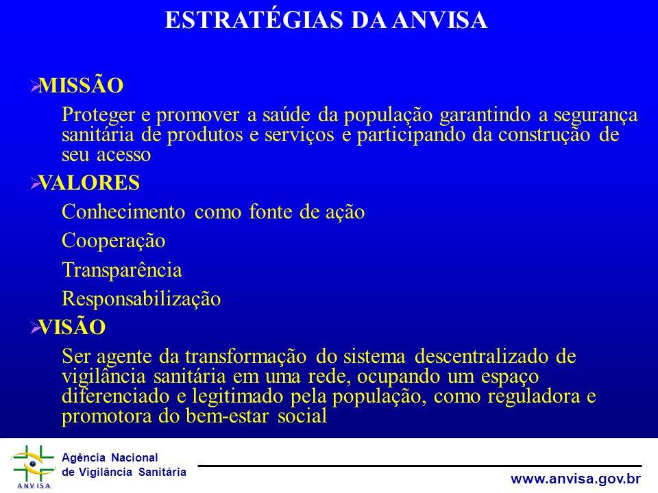 ESTRATÉGIAS DA ANVISA MISSÃO