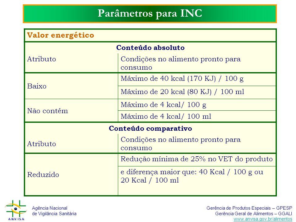 Parâmetros para INC Valor energético Conteúdo absoluto Atributo