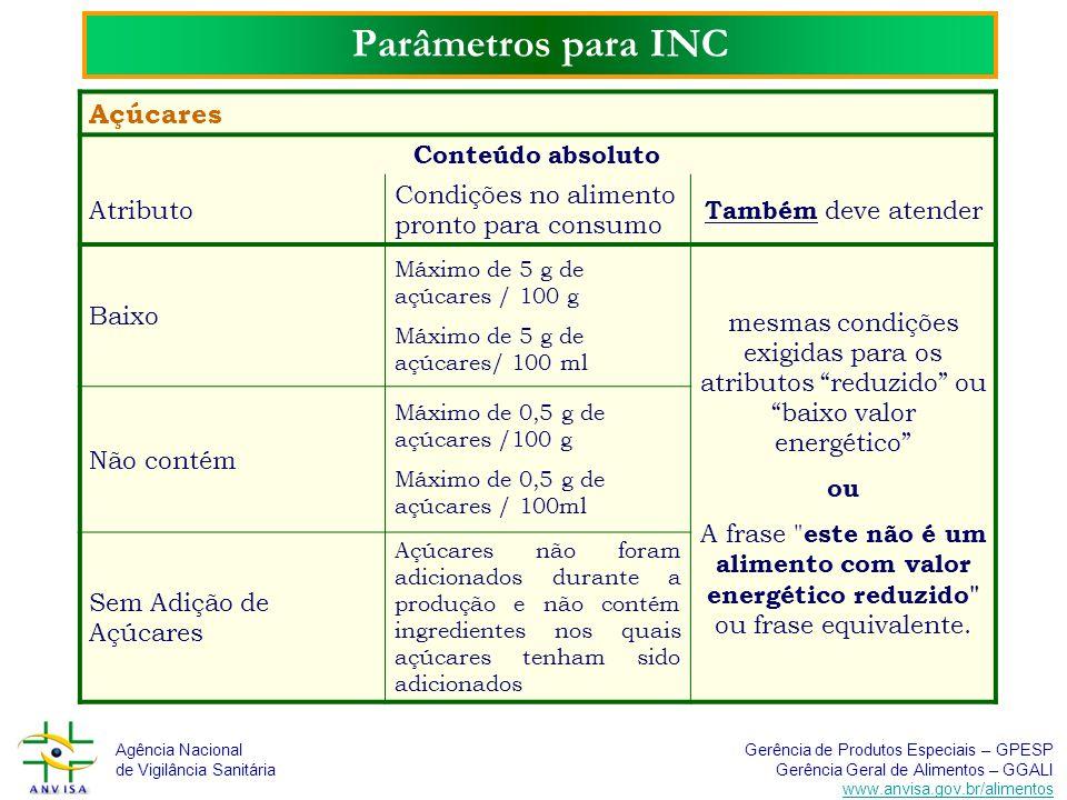 Parâmetros para INC Açúcares Conteúdo absoluto Atributo