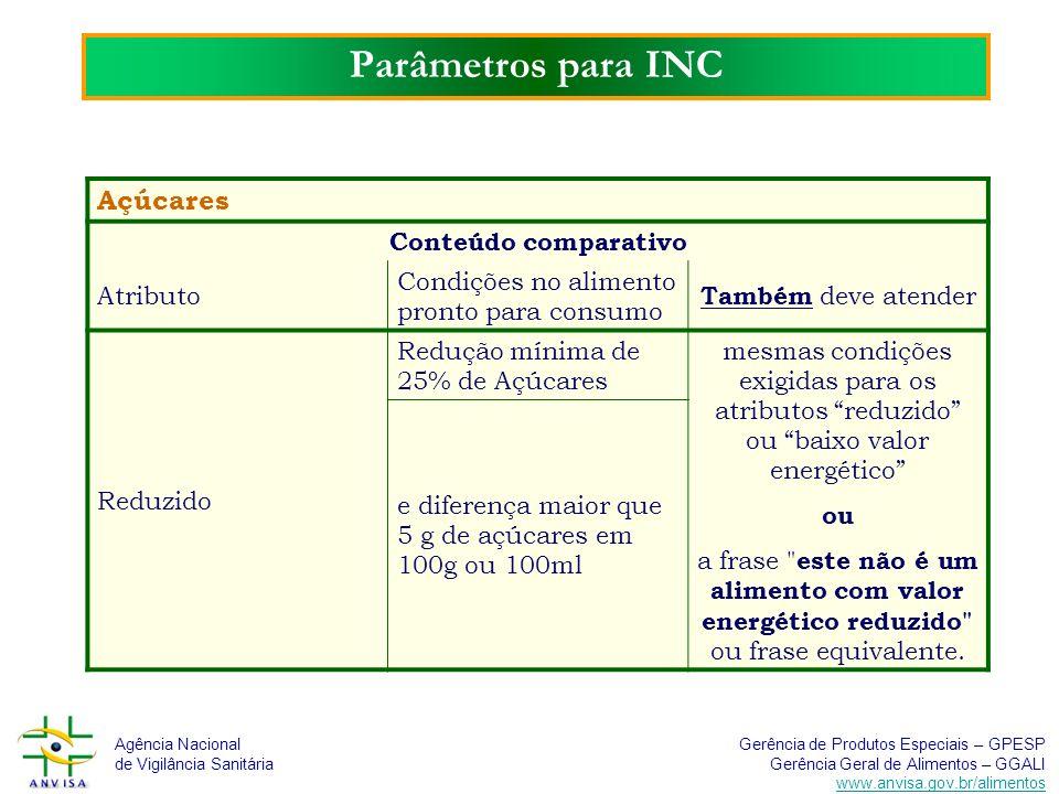 Parâmetros para INC Açúcares Conteúdo comparativo Atributo