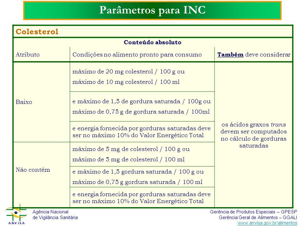 Parâmetros para INC Colesterol Conteúdo absoluto Atributo