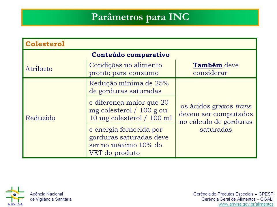Parâmetros para INC Colesterol Conteúdo comparativo Atributo