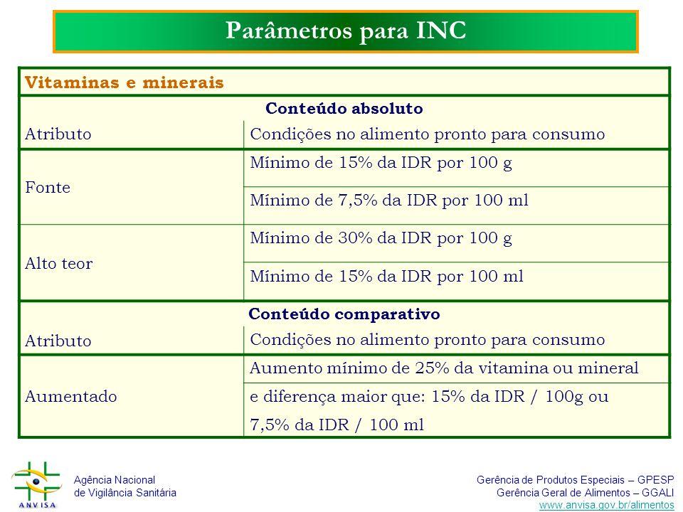 Parâmetros para INC Vitaminas e minerais Conteúdo absoluto Atributo