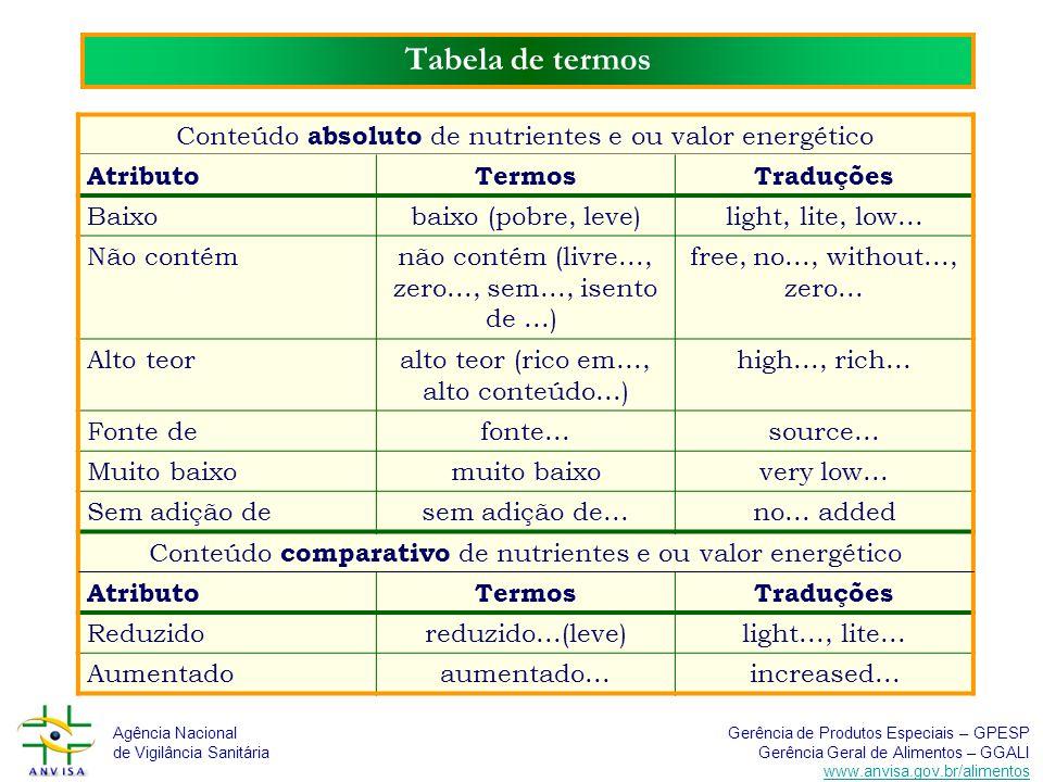 Tabela de termos Conteúdo absoluto de nutrientes e ou valor energético