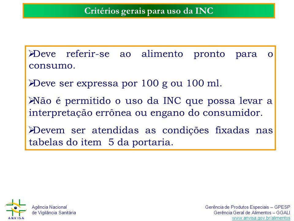 Critérios gerais para uso da INC