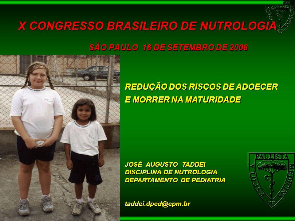X CONGRESSO BRASILEIRO DE NUTROLOGIA SÃO PAULO 16 DE SETEMBRO DE 2006