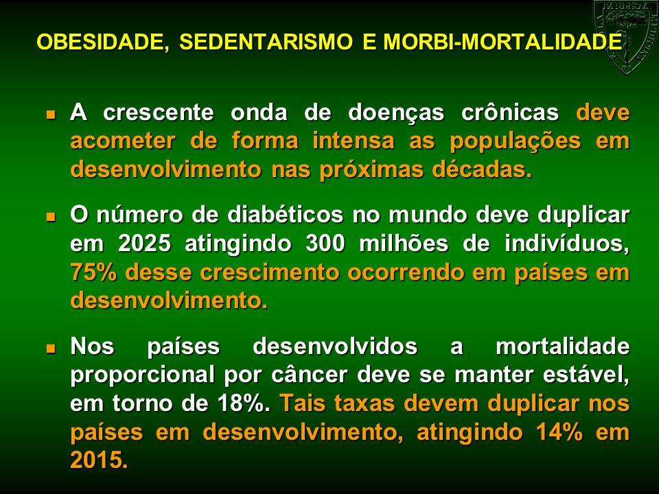 OBESIDADE, SEDENTARISMO E MORBI-MORTALIDADE