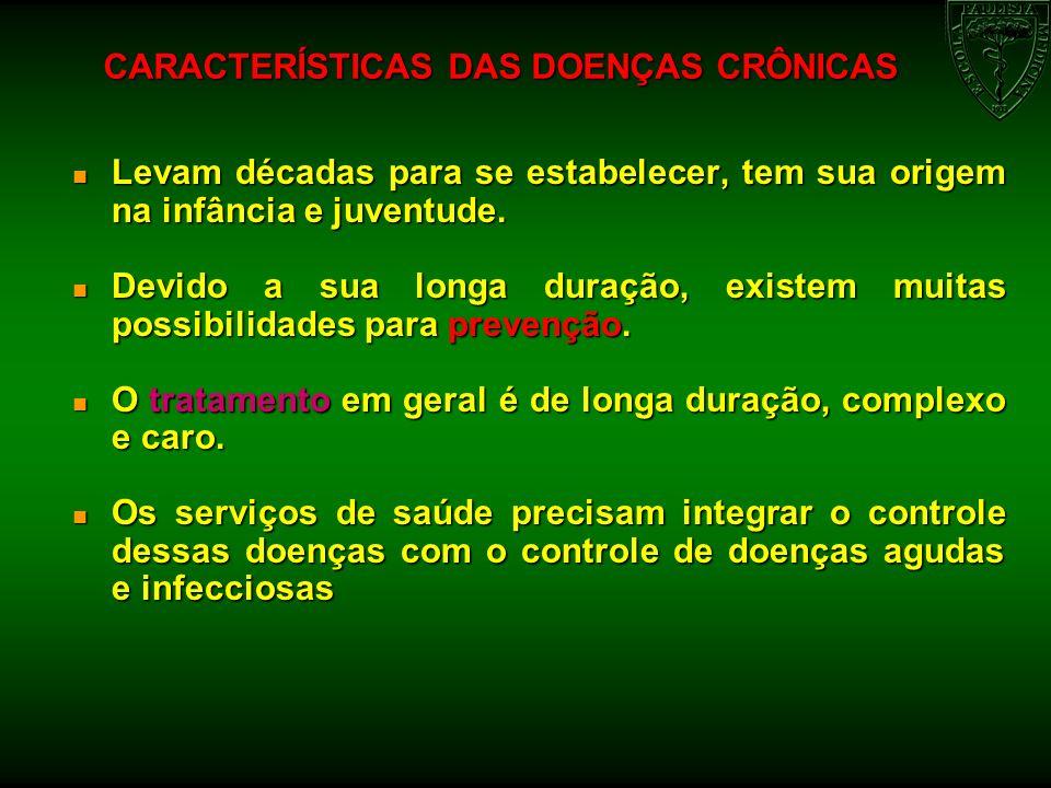 CARACTERÍSTICAS DAS DOENÇAS CRÔNICAS