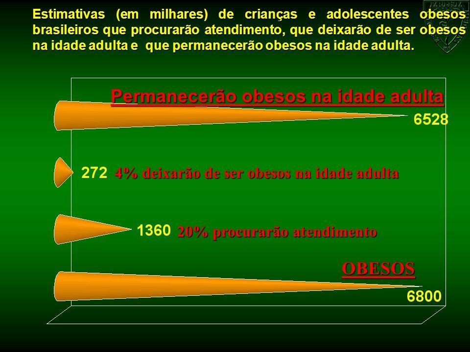 Permanecerão obesos na idade adulta