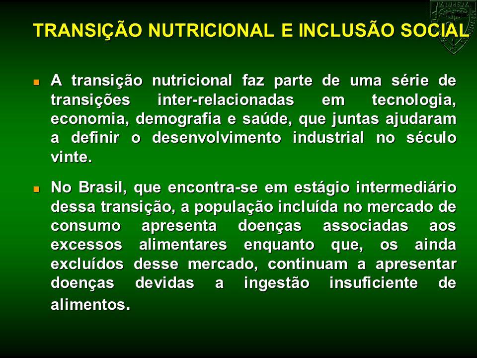 TRANSIÇÃO NUTRICIONAL E INCLUSÃO SOCIAL