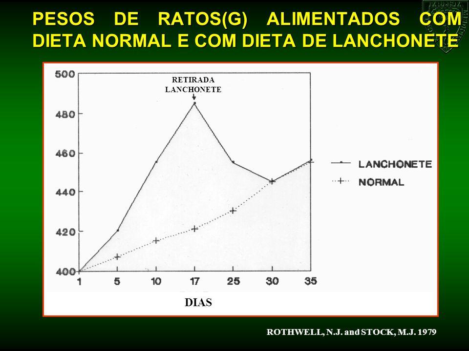 PESOS DE RATOS(G) ALIMENTADOS COM DIETA NORMAL E COM DIETA DE LANCHONETE