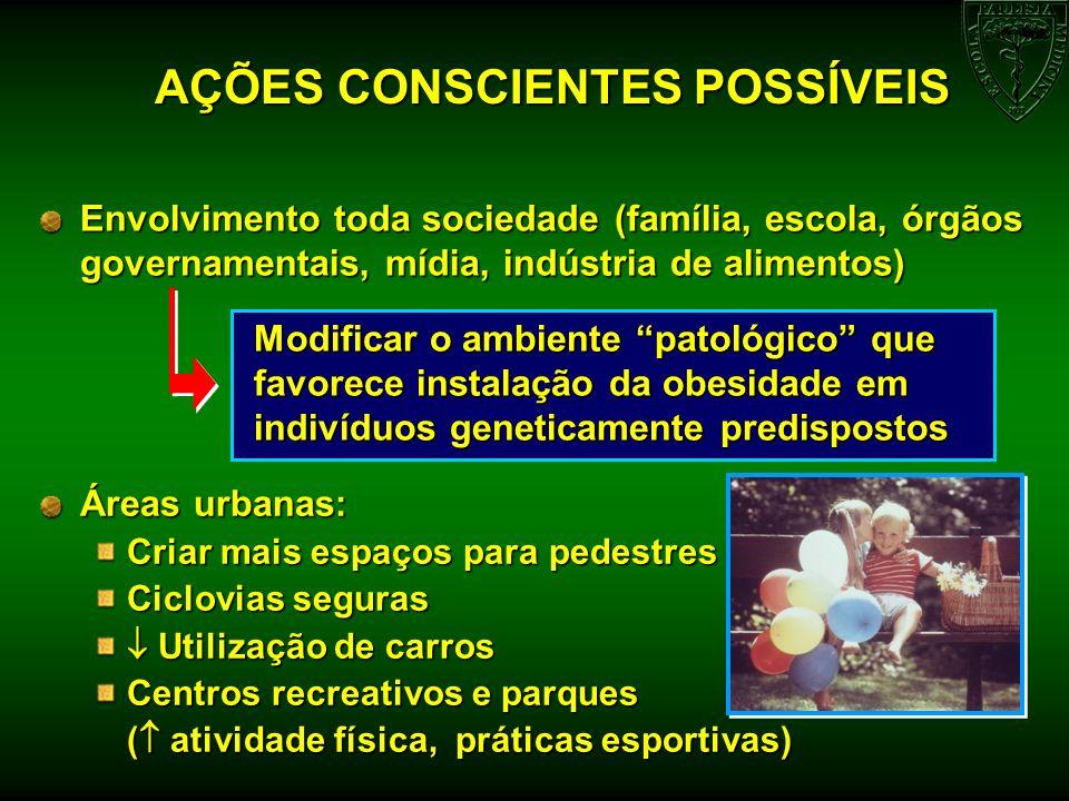 AÇÕES CONSCIENTES POSSÍVEIS