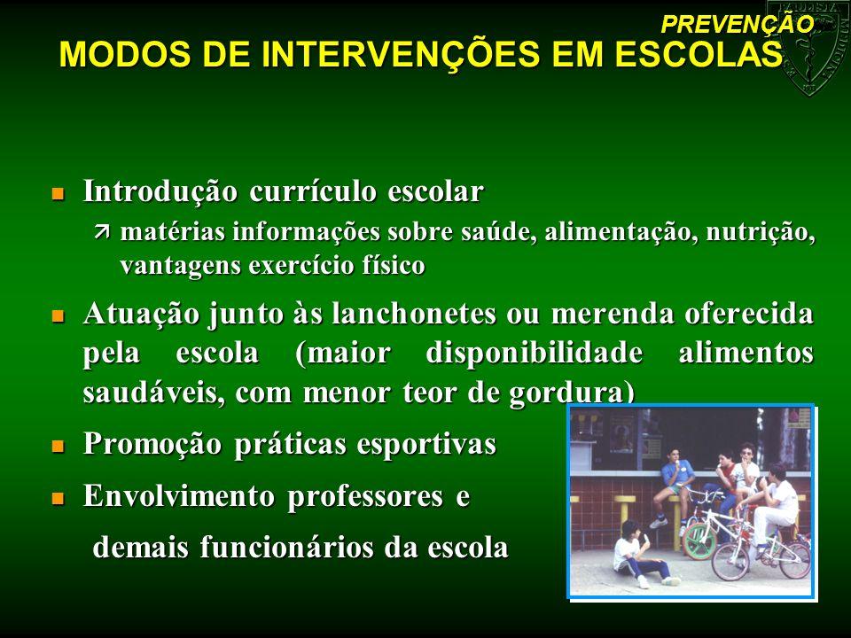 MODOS DE INTERVENÇÕES EM ESCOLAS