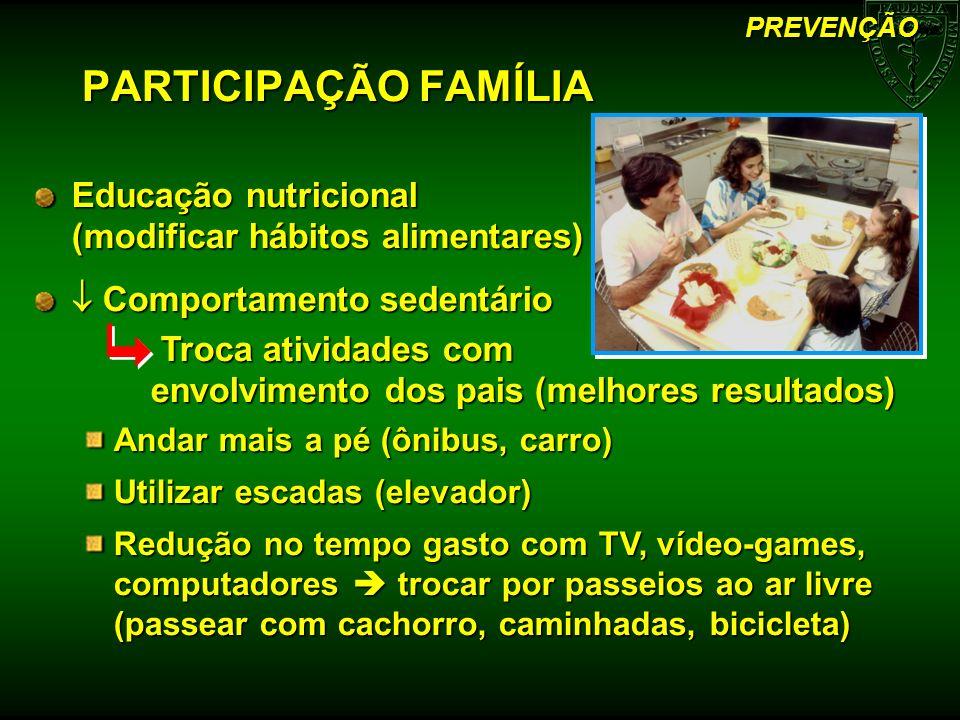PREVENÇÃO PARTICIPAÇÃO FAMÍLIA. Educação nutricional (modificar hábitos alimentares)