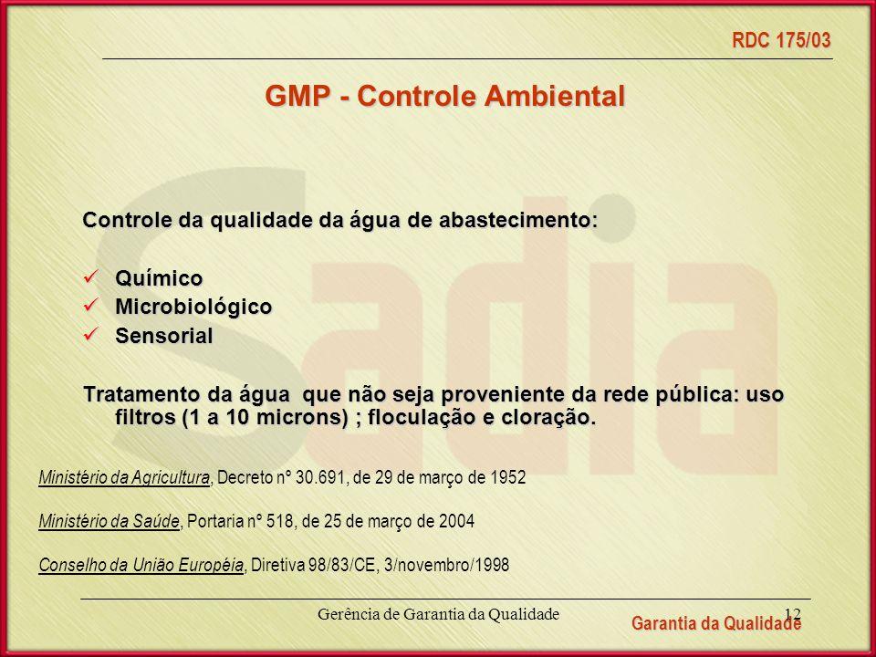 GMP - Controle Ambiental