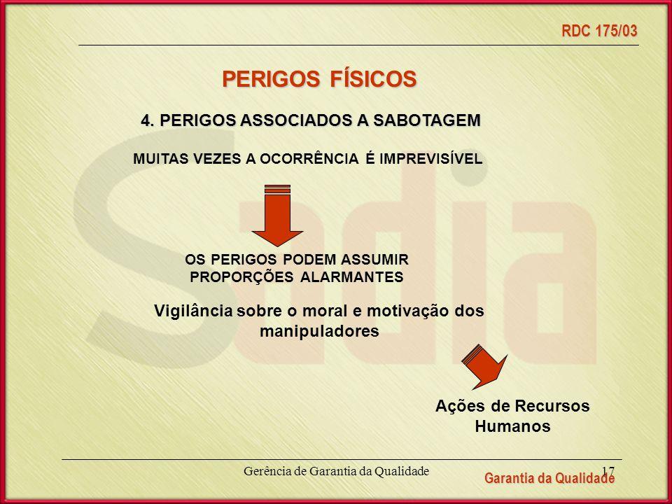 PERIGOS FÍSICOS 4. PERIGOS ASSOCIADOS A SABOTAGEM
