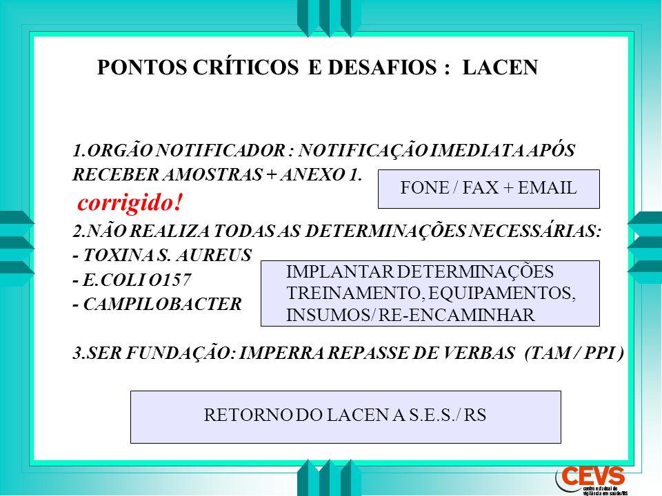 PONTOS CRÍTICOS E DESAFIOS : LACENP