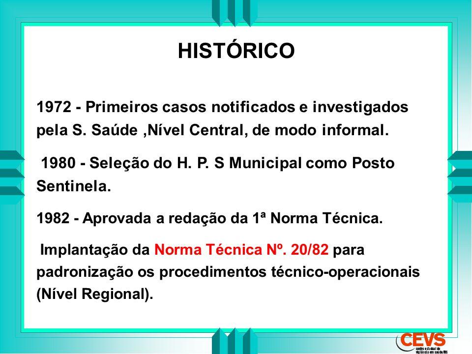 HISTÓRICO 1972 - Primeiros casos notificados e investigados pela S. Saúde ,Nível Central, de modo informal.
