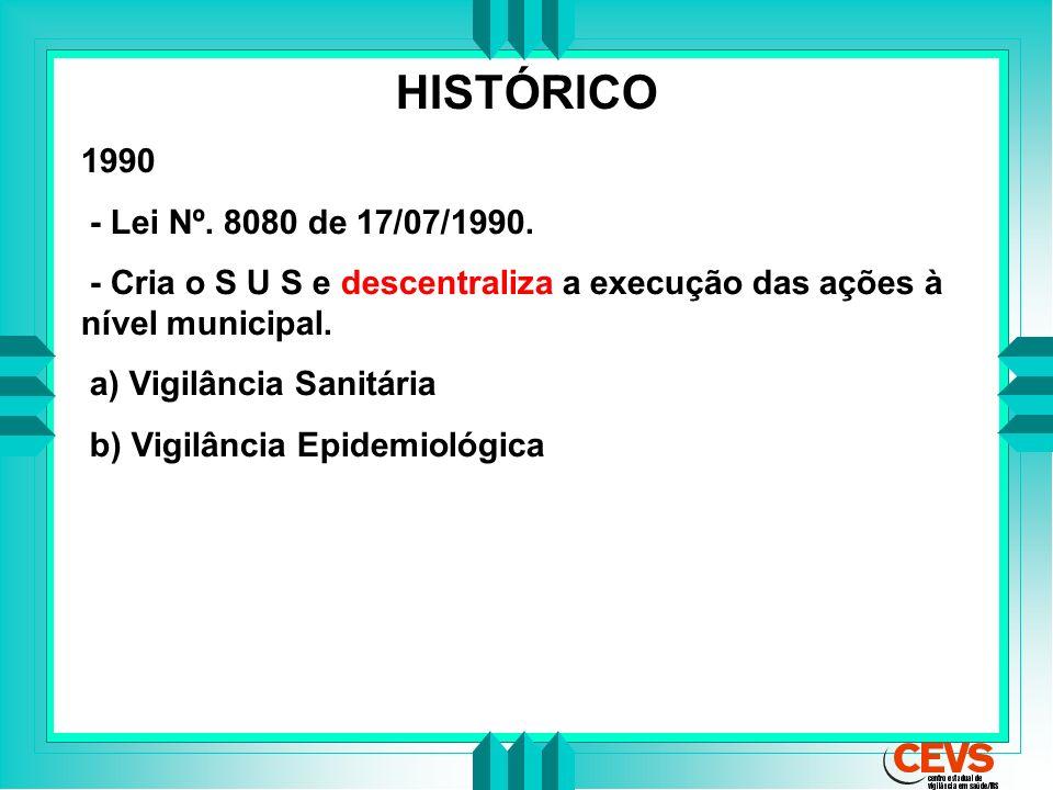 HISTÓRICO 1990. - Lei Nº. 8080 de 17/07/1990. - Cria o S U S e descentraliza a execução das ações à nível municipal.