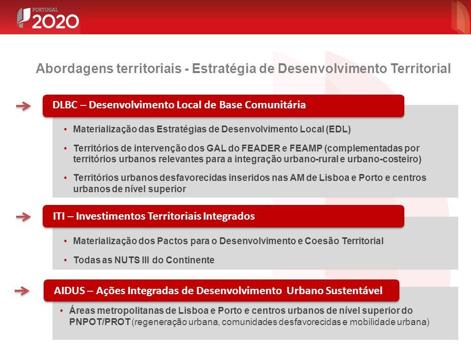 Abordagens territoriais - Estratégia de Desenvolvimento Territorial