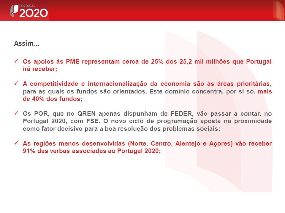 Assim… Os apoios às PME representam cerca de 25% dos 25,2 mil milhões que Portugal irá receber;