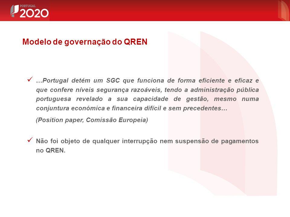 Modelo de governação do QREN