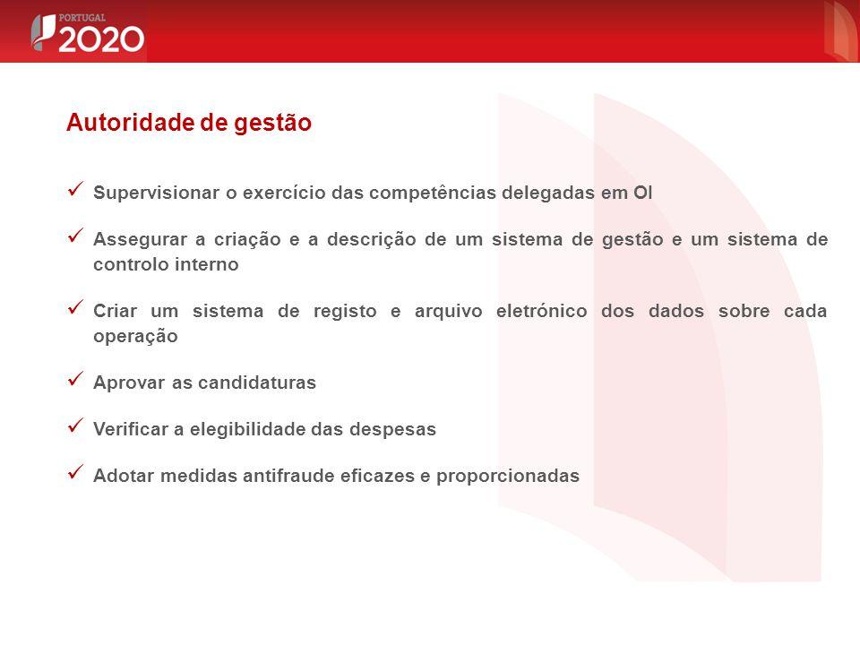 Autoridade de gestão Supervisionar o exercício das competências delegadas em OI.