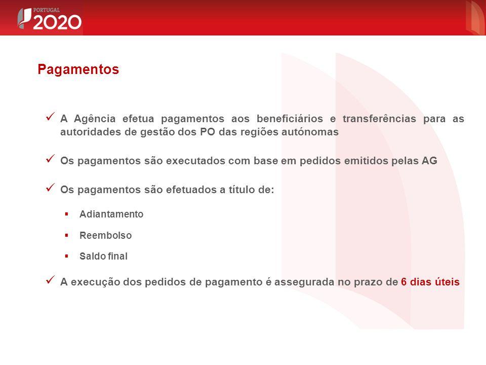 Pagamentos A Agência efetua pagamentos aos beneficiários e transferências para as autoridades de gestão dos PO das regiões autónomas.