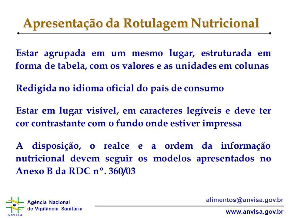 Apresentação da Rotulagem Nutricional