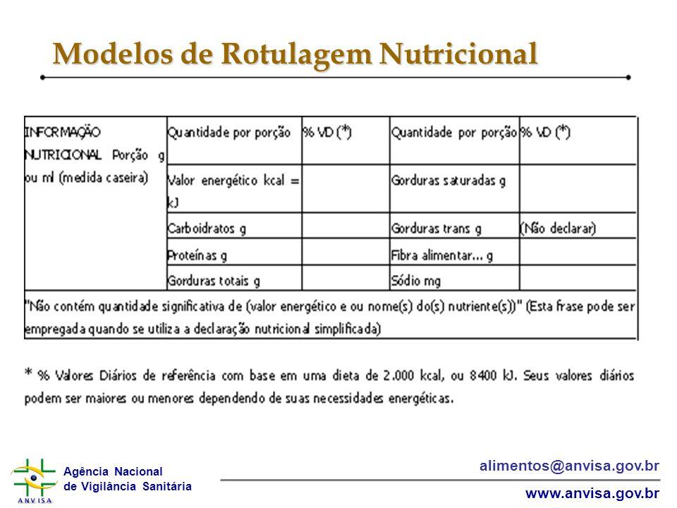Modelos de Rotulagem Nutricional