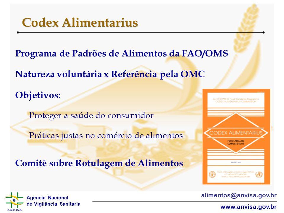 Codex Alimentarius Programa de Padrões de Alimentos da FAO/OMS