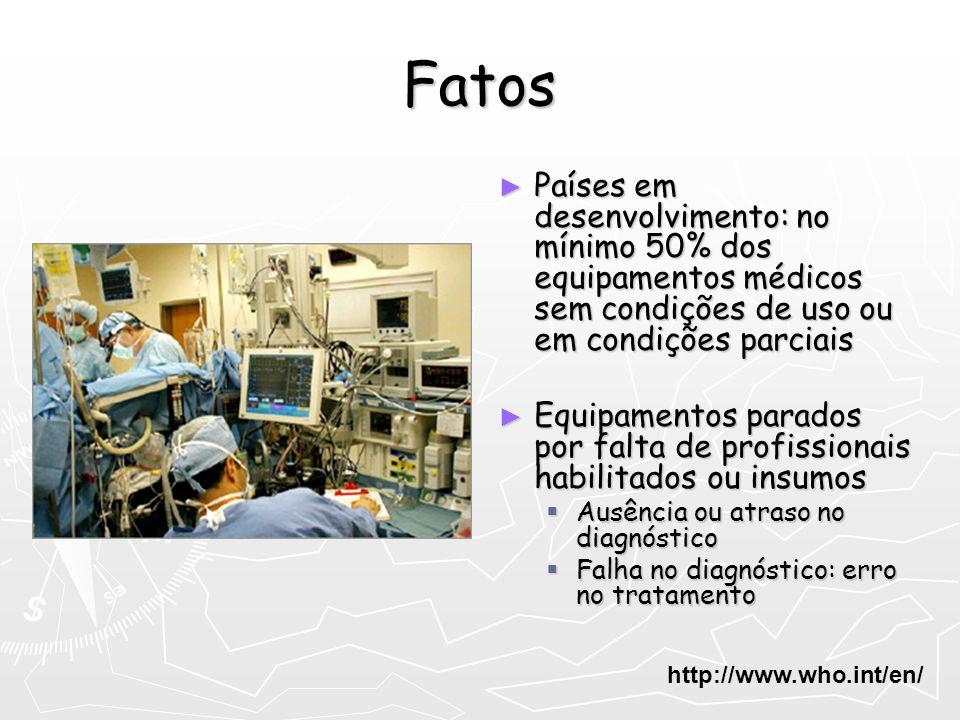 Fatos Países em desenvolvimento: no mínimo 50% dos equipamentos médicos sem condições de uso ou em condições parciais.