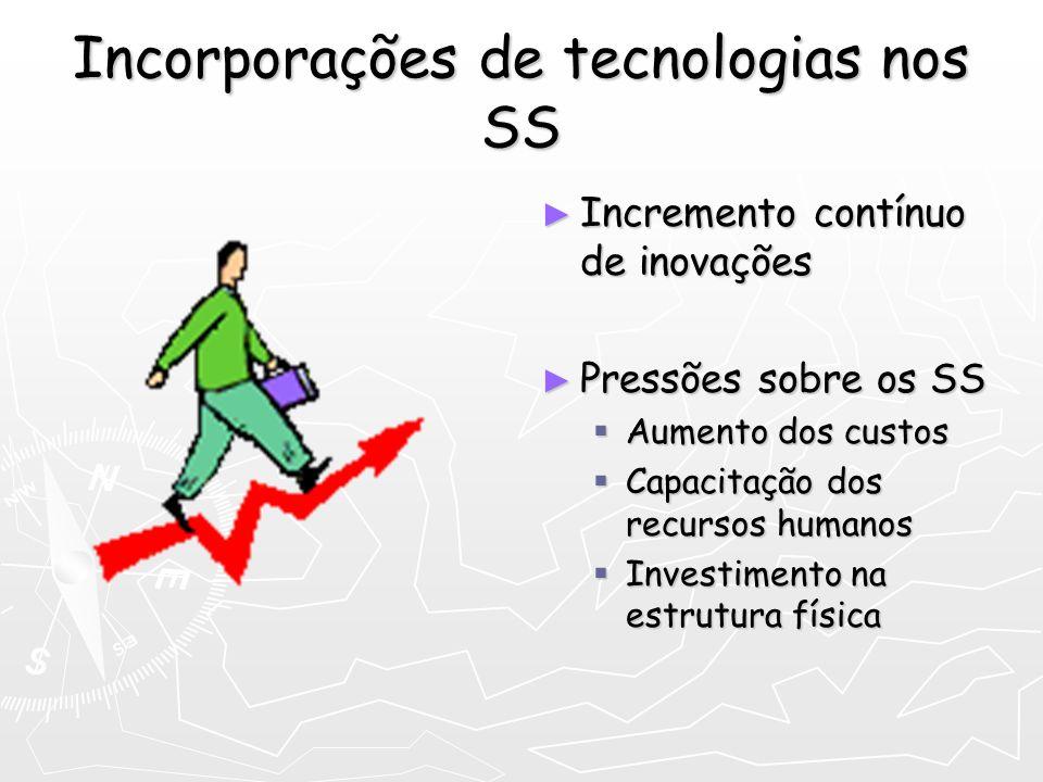 Incorporações de tecnologias nos SS
