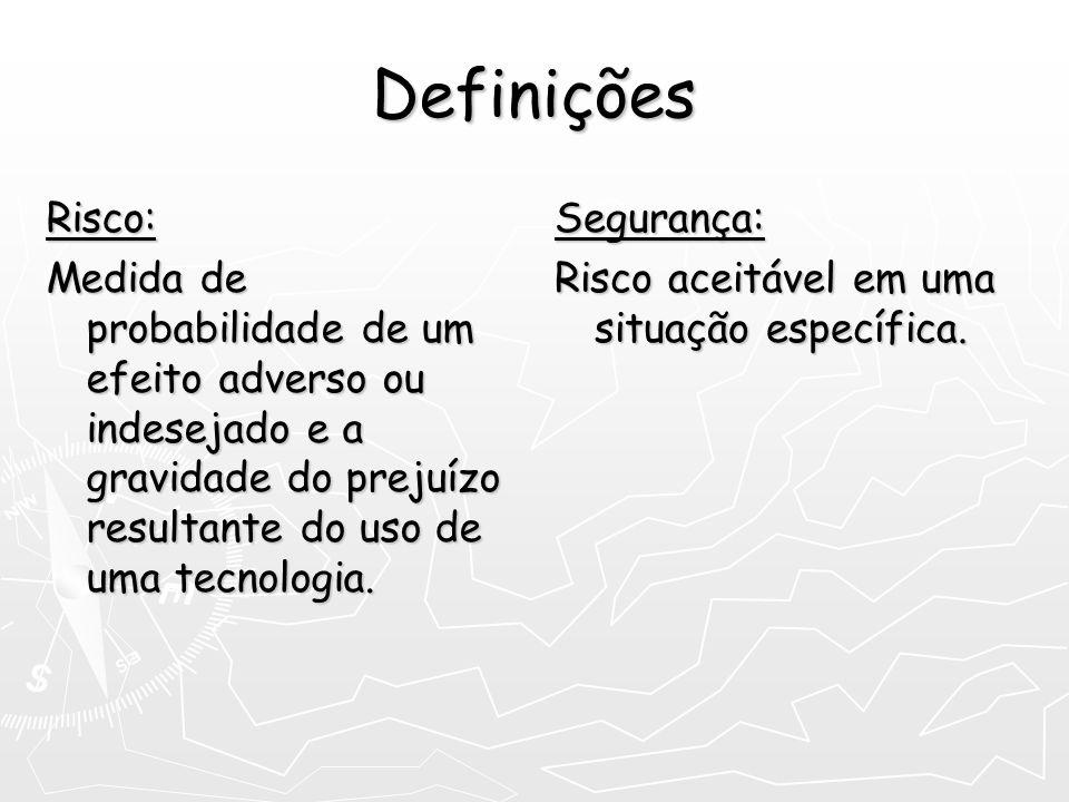 DefiniçõesRisco: Medida de probabilidade de um efeito adverso ou indesejado e a gravidade do prejuízo resultante do uso de uma tecnologia.