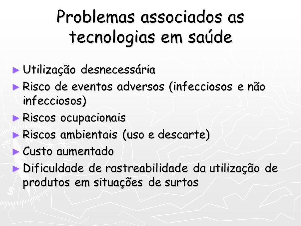 Problemas associados as tecnologias em saúde