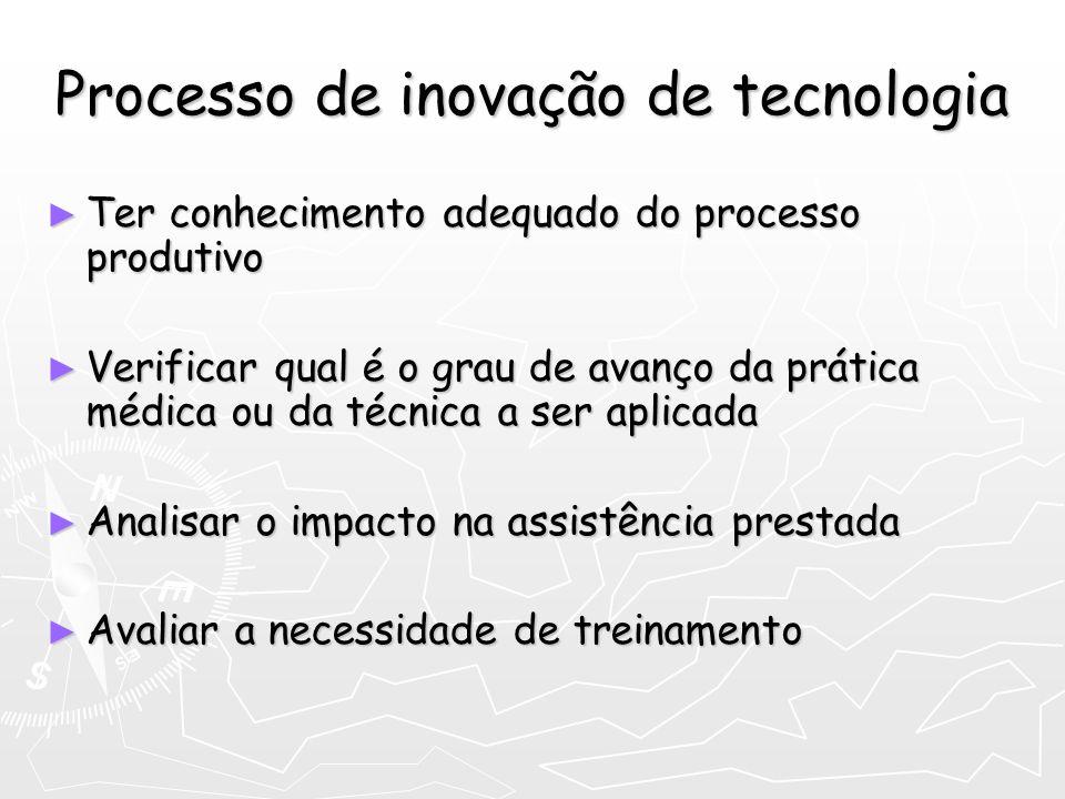 Processo de inovação de tecnologia
