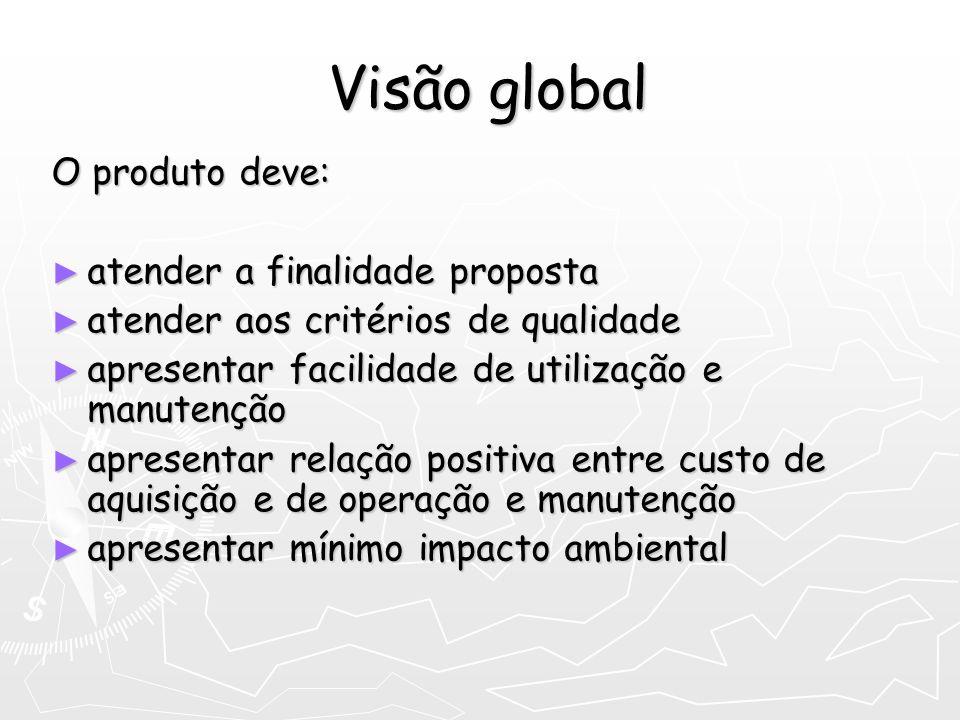 Visão global O produto deve: atender a finalidade proposta