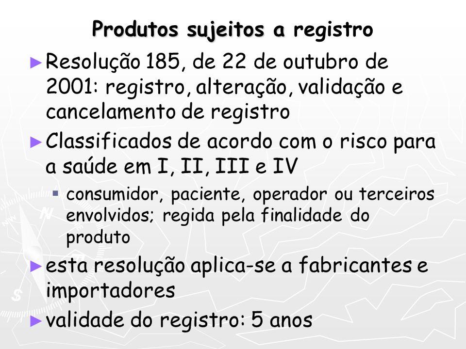 Produtos sujeitos a registro