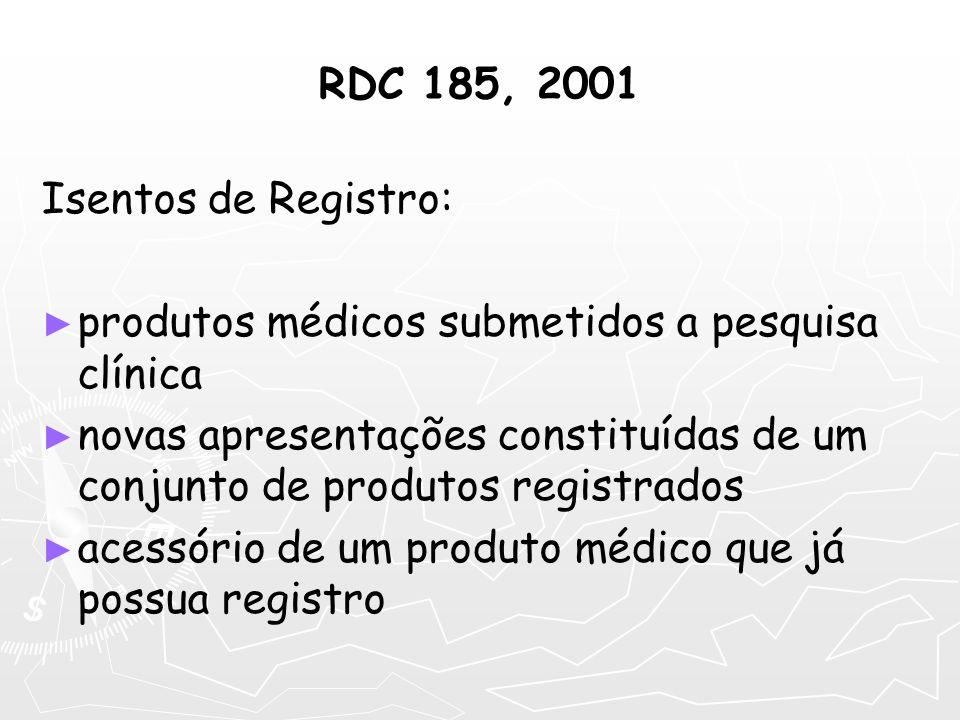 RDC 185, 2001Isentos de Registro: produtos médicos submetidos a pesquisa clínica.