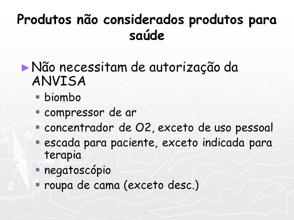 Produtos não considerados produtos para saúde