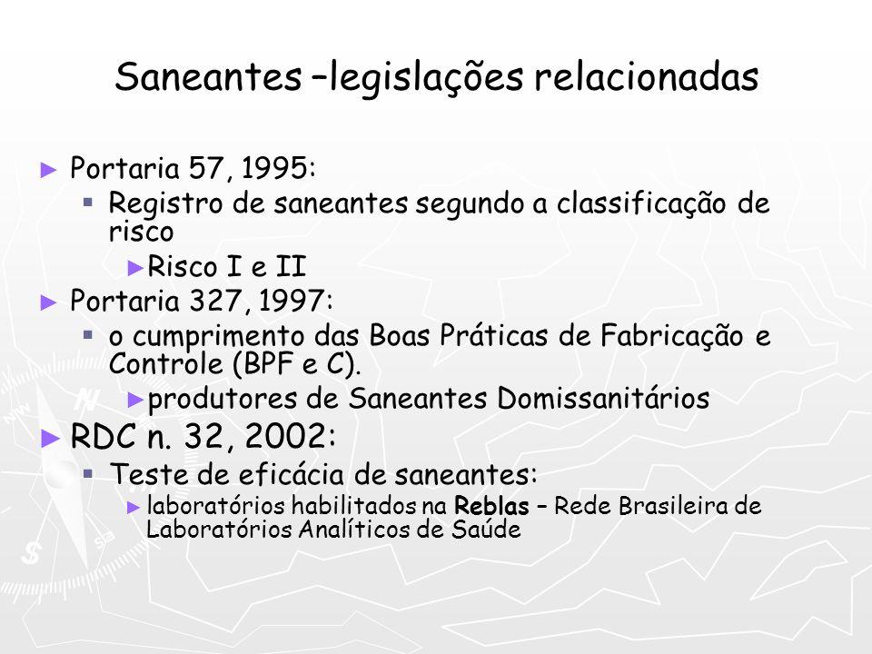 Saneantes –legislações relacionadas