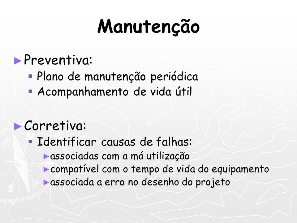 Manutenção Preventiva: Corretiva: Plano de manutenção periódica