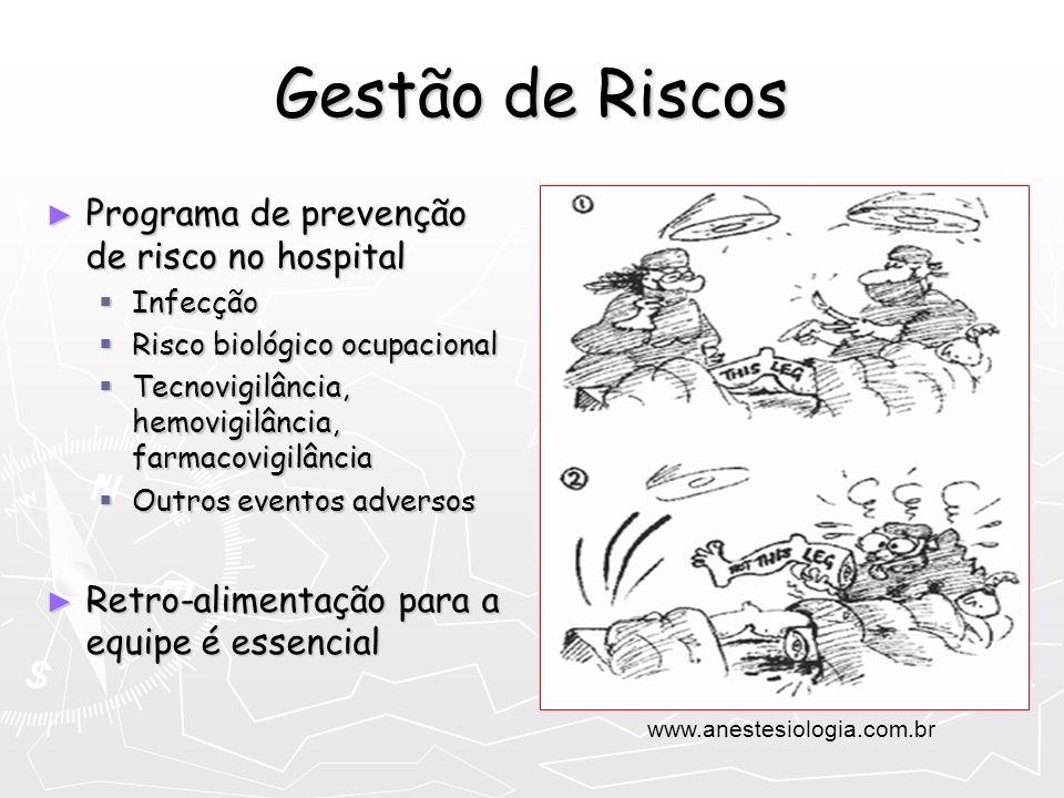 Gestão de Riscos Programa de prevenção de risco no hospital