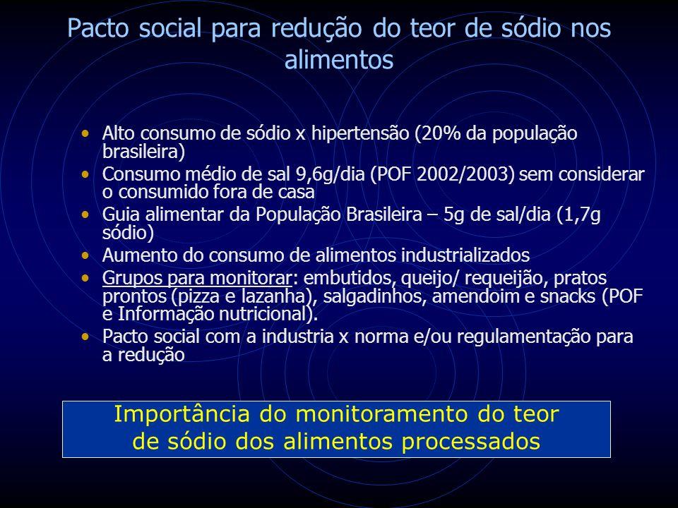Pacto social para redução do teor de sódio nos alimentos