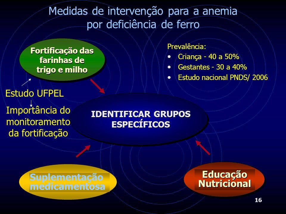 Medidas de intervenção para a anemia por deficiência de ferro