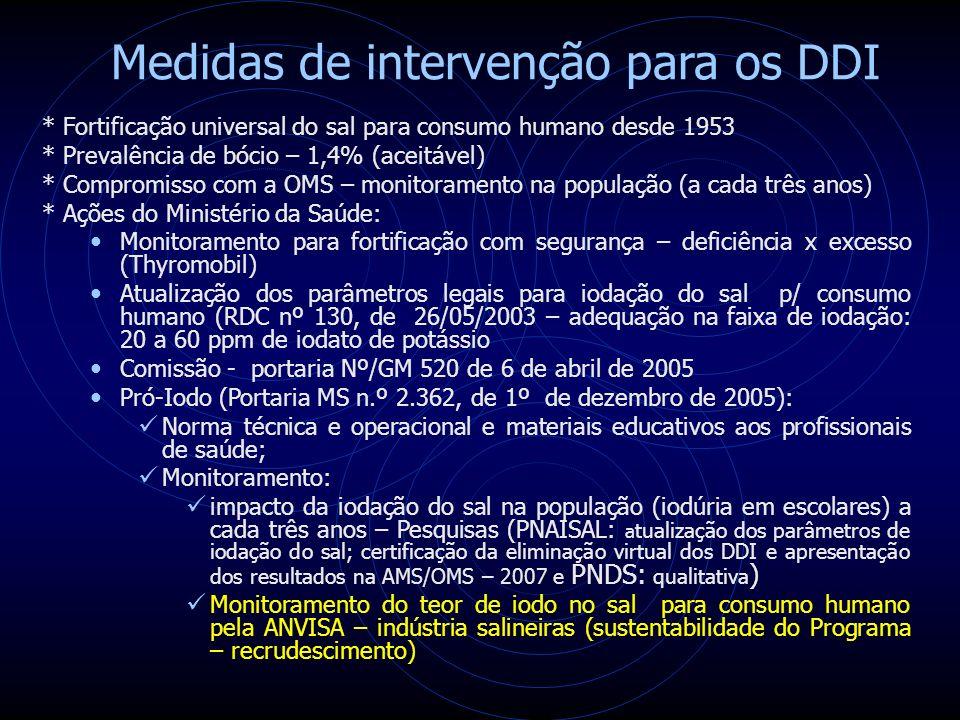 Medidas de intervenção para os DDI